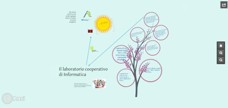 gruppo_cooperativo
